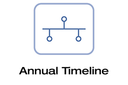 Annual Timeline