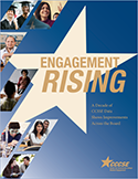 Engagement Rising: A Decade of CCSSE Data Shows Improvements Across the Board